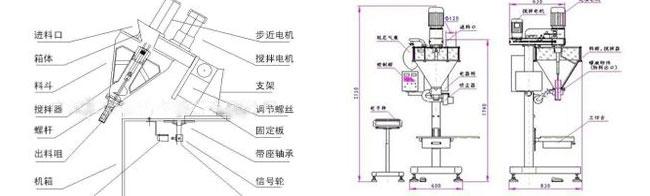 调料ysb88手机版_调料粉剂自动ysb88手机版